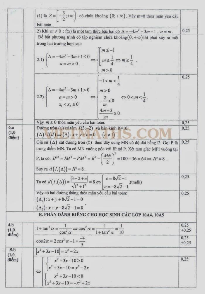 đề thi kiểm tra học kì 2 lớp 10 môn toán 2014 lần 2 chuyên Kon Tum