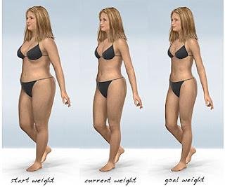 Диета помогает похудеть!