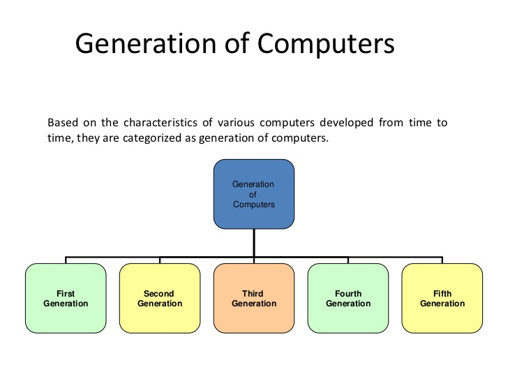 characteristics of your ideal computer Characteristics definition, pertaining to, constituting, or indicating the character or peculiar quality of a person or thing typical distinctive: red and gold are.