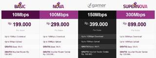 Layanan Internet Dengan Kecepatan tinggi