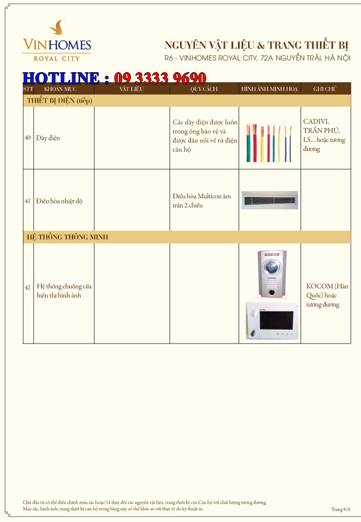 Bảng nguyên vật liệu căn hộ hạng sang Royal City R6 - Trang 8
