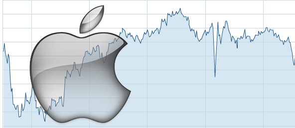 Apple rising financial results , Apple, rising financial results, financial results, Apple financial results, mobile,