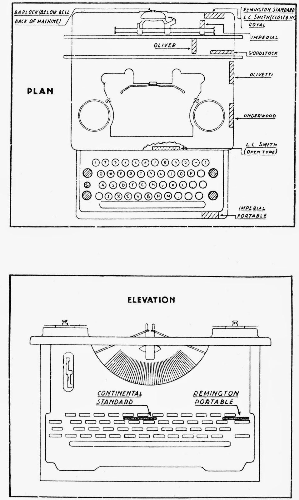 Serial number lookup typewriter Untitled Document