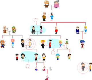 illustrated images of family tree 