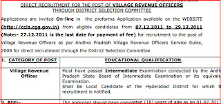VRA VRO Recruitment 2013