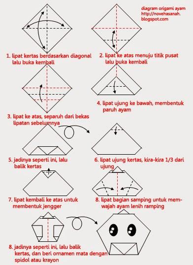 diagram origami binatang ayam ini cocok diajarkan kepada anak-anak yang masih duduk dibangku TK atau SD kelas rendah, karena mudah dan sederhana pembuatannya