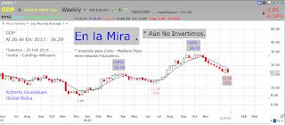 http://www.global-bolsa.com/index.php/articulos/item/1648-gdp-nasdaq-en-la-mira-por-roberto-guadalupe