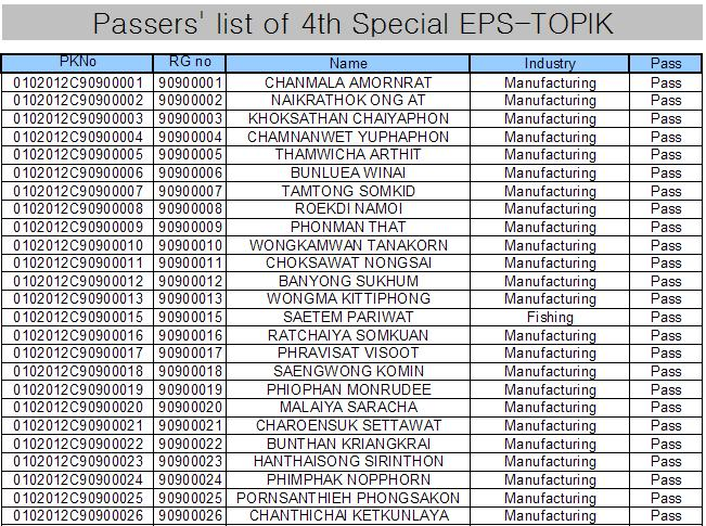 eps topik exam result 2012