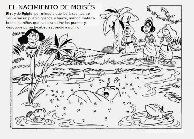 La Historia De Moisés - PostMetro