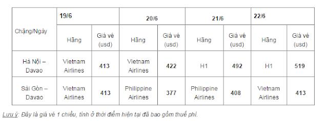 Vé máy bay đi Davao giá rẻ 2015_1