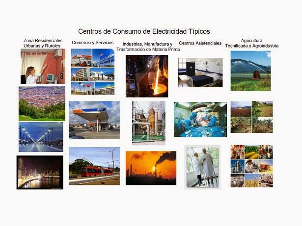 Centros de Consumo de Energía Eléctrica