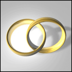 Civil Union And Marriage
