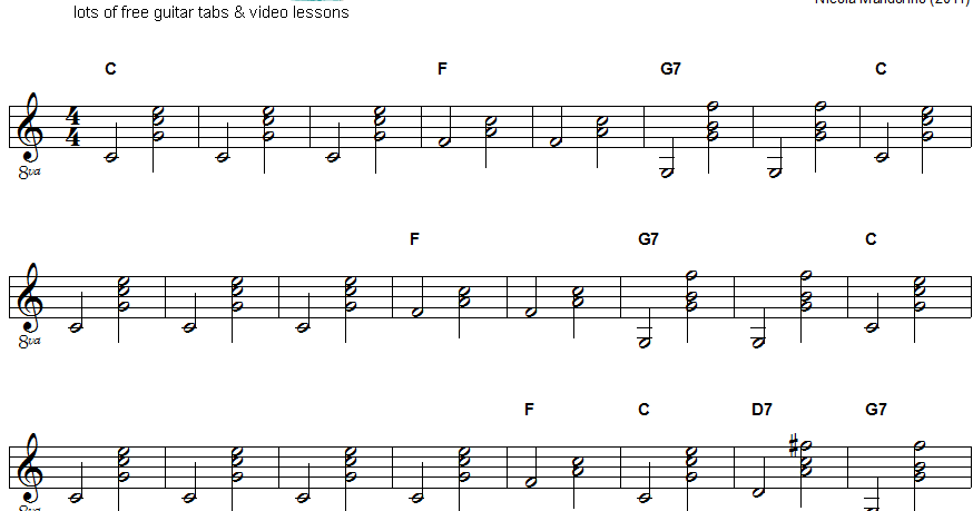 Guitar : guitar chords jingle bells easy Guitar Chords also Guitar ...