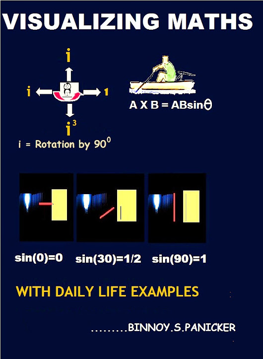 Essay on use of maths in daily life