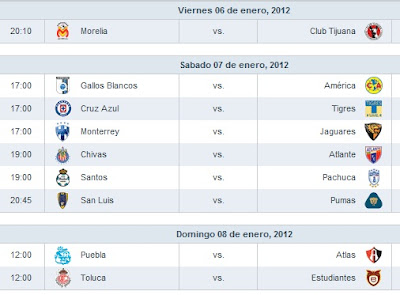 Así se jugará la primera Jornada Torneo Clausura 2012