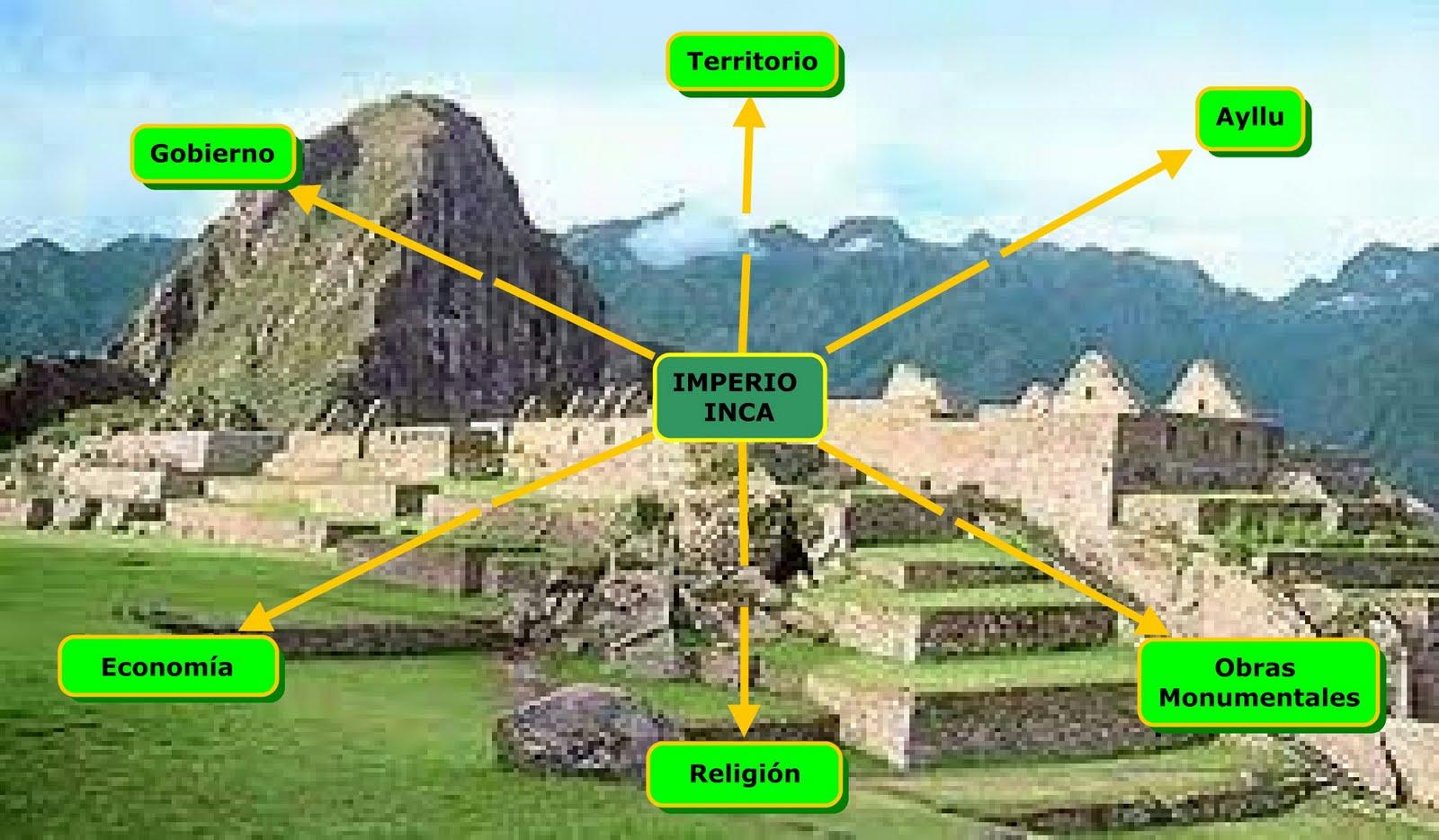 Imperio Incaico Seonegativo Com