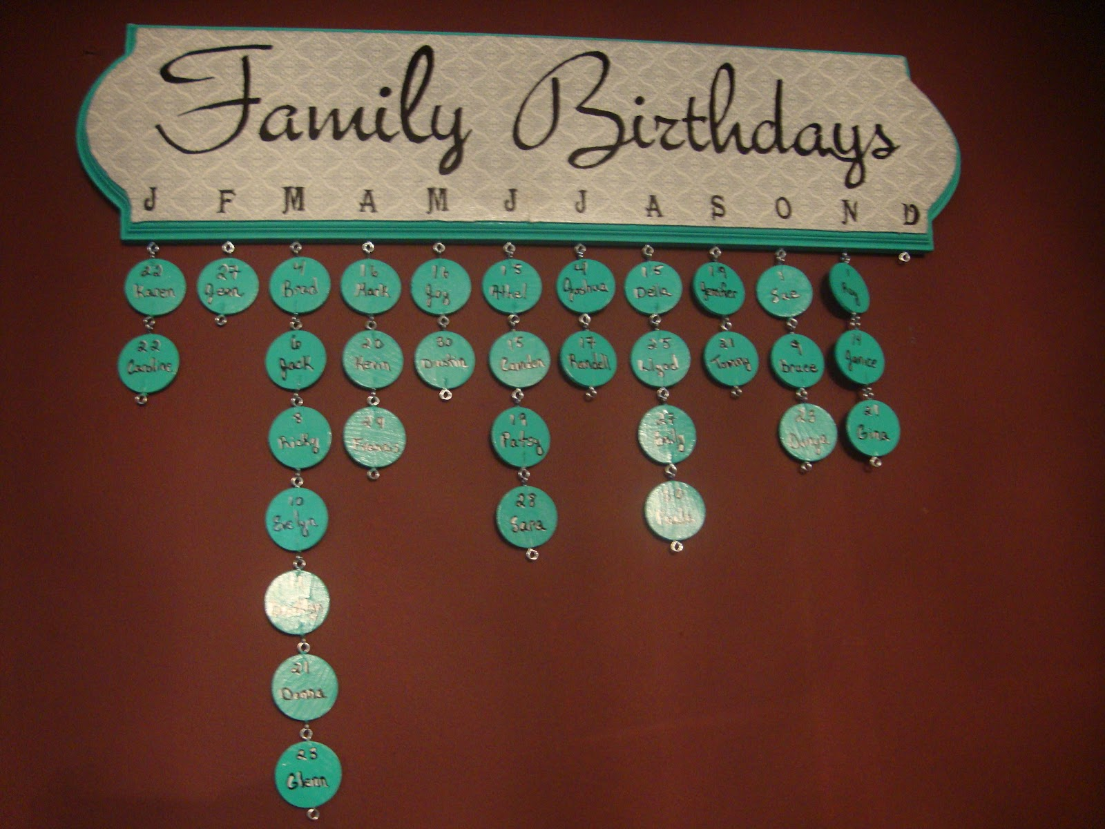 Missjem A Crafting And Cooking Blog Family Birthday Hanger