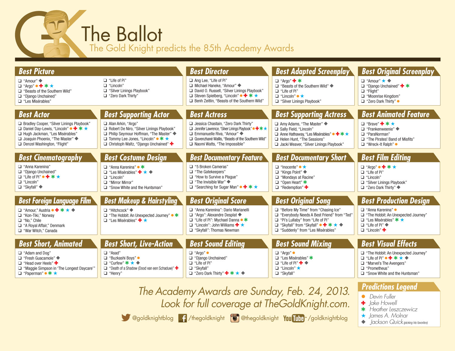 picture about Oscar Ballots Printable named Oscars 2013: Down load our printable ballot The Gold Knight