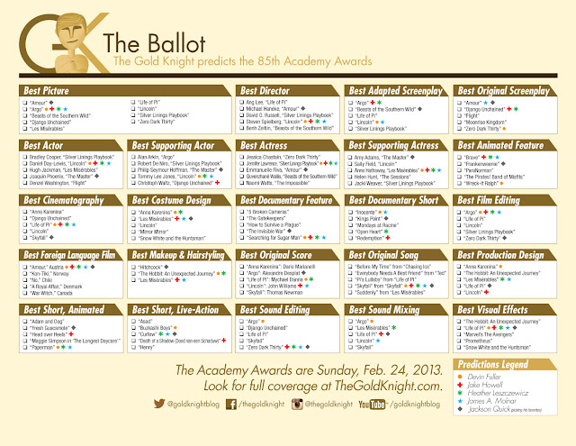 picture about Oscar Ballots Printable called Oscars 2013: Down load our printable ballot The Gold Knight