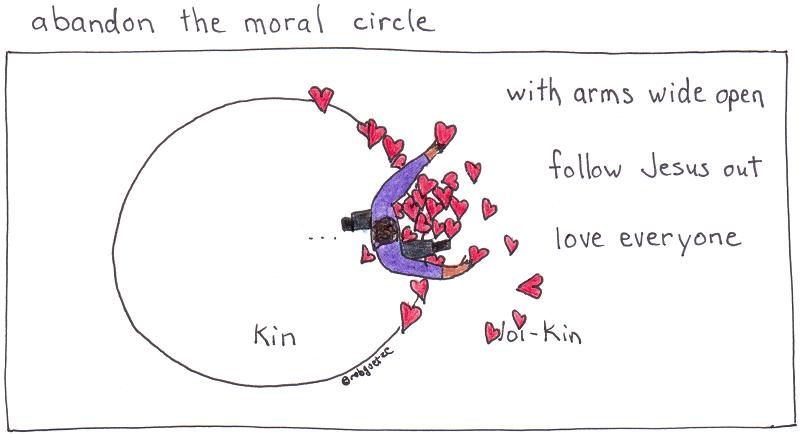 abandon the moral circle. drawing by robg