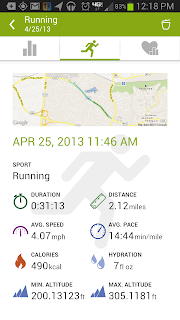 stats from endomondo