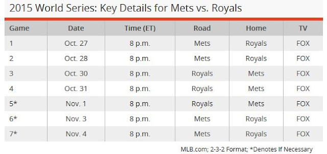 World Series 2015: Schedule Details, Format and Predictions