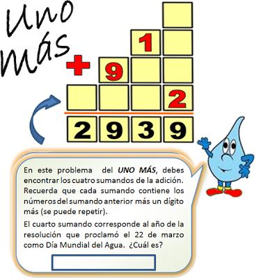 Descubre el número, Adivina el número, El número oculto, Retos matemáticos con Solución, El Día del Agua