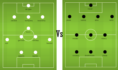 BPL XI vs FIFPro: Who will win?