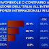 Sondaggio EMG sulla partecipazione dell'Italia all'intervento delle forze internazionali in Libia