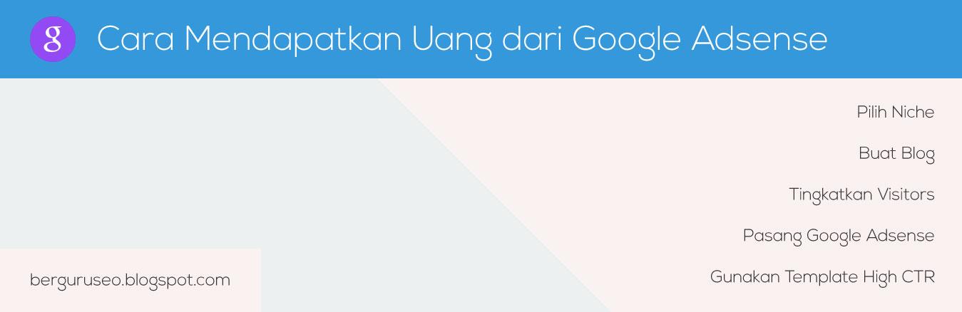 Cara Mendapatkan Penghasilan Uang dari Google Adsense