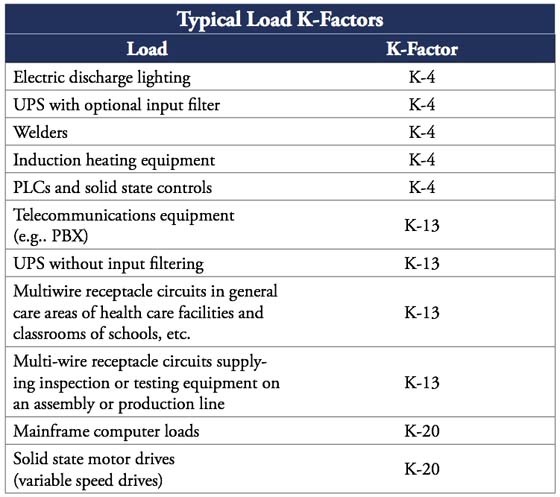 isolation transformer working principle pdf