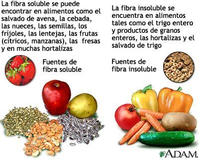 enfermedad acido urico alto con que se baja el acido urico lista de alimentos altos en acido urico