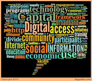 Wordcloud of the article: Digital Human Capital