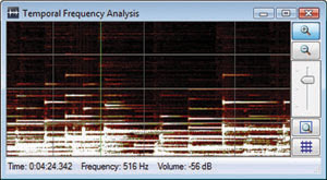 Time-based fast fourier transform audio spectrum analyzer software