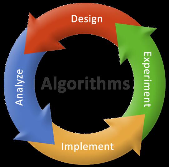 Materi Algoritama Dan Struktur Data