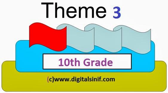 teacher grade