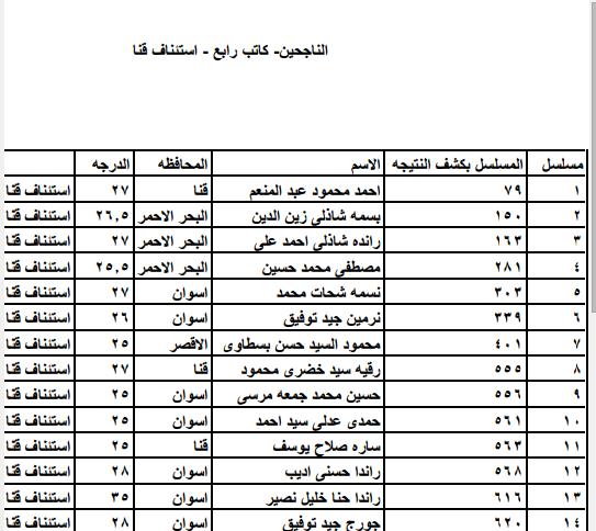 نتيجة وأسماء الناجحين فى وظائف مصلحة الخبراء بوزارة العدل 2014 منشور اليوم 18 اغسطس