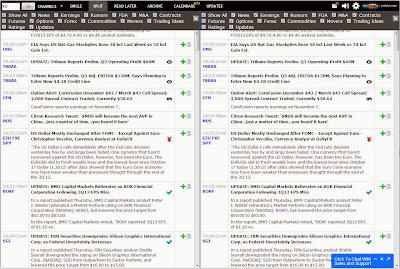 BenzingaPro фильтрация по типу новостей