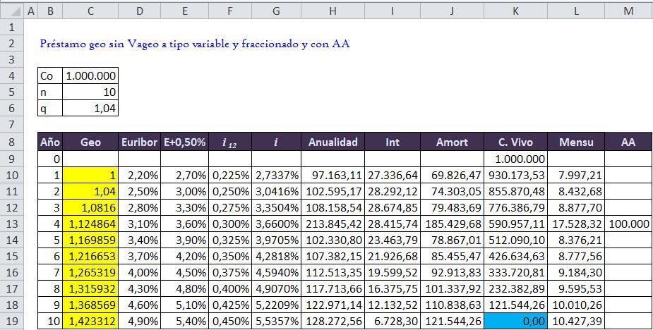 hipoteca calculo tabla amortizacion credito consumo: