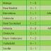Spain Primera laliga round 38