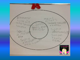 Using circle maps for main idea and supporting details