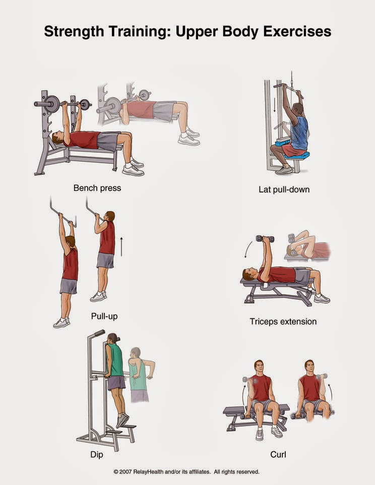Strength Training Upper Body Exercise
