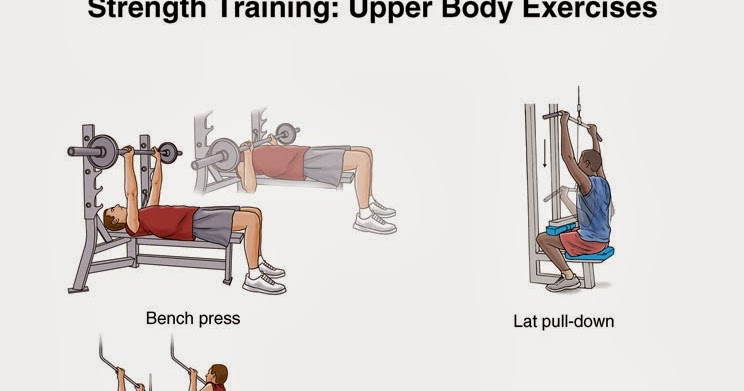 Home gym strength training upper body exercise