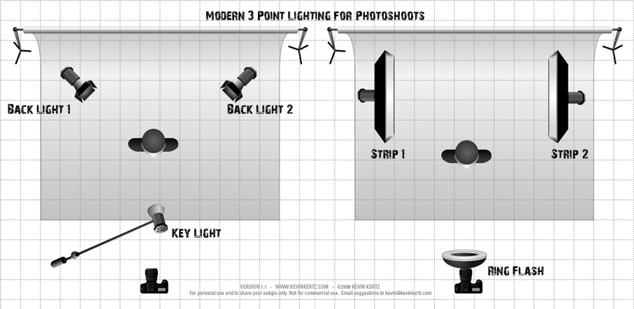 What you get doing this is the base of modern 3-point lighting that is used by many advertising photographers including Jill Greenberg Dave Hill ...  sc 1 st  Sid Vasandani - blogger & Sid Vasandani Photography: 3 Point Lighting Essentials azcodes.com
