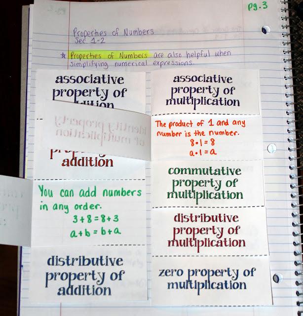 Addition Worksheets commutative property of addition worksheets – Properties of Addition and Multiplication Worksheets