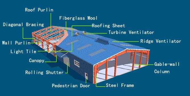 Civil Engineering December 2011