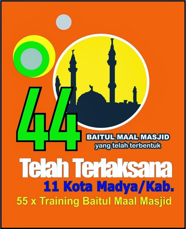 Statistik Baitul Maal Masjid