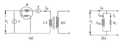 Open Circuit And Short Circuit Tests Of