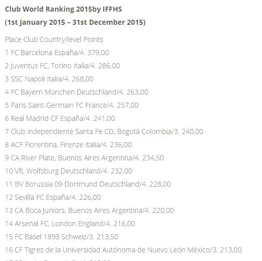 518 x 516 png 48kB, Tabla De Posicion De Barcelona S C 2016   Calendar ...