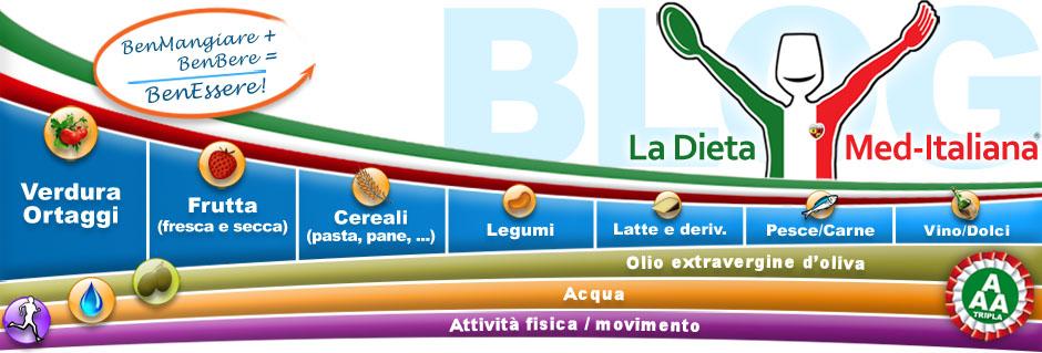 Dieta Med-Italiana